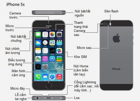 Cách sử dụng iphone 5s dành cho người mới bắt đầu - 1