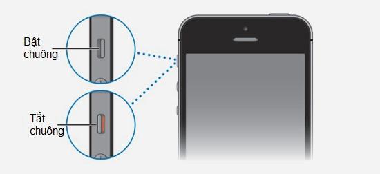 Cách sử dụng iphone 5s dành cho người mới bắt đầu - 3