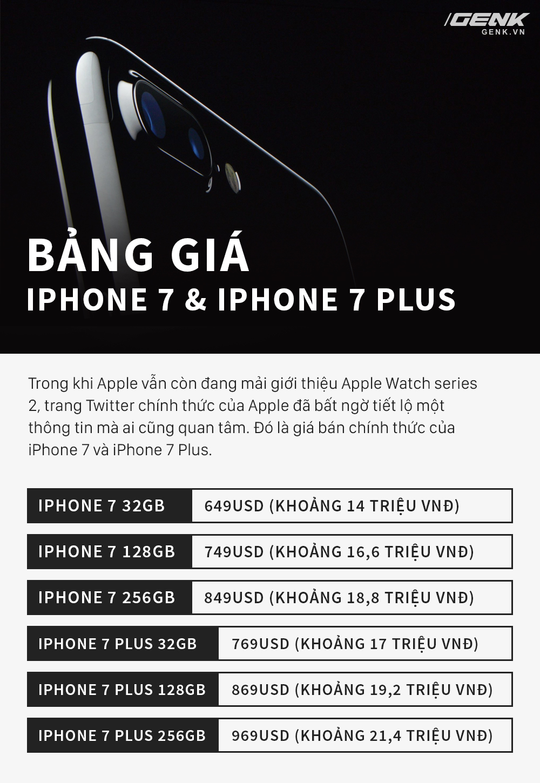 Nhìn lại màn ra mắt iphone 7 09082016 - 14