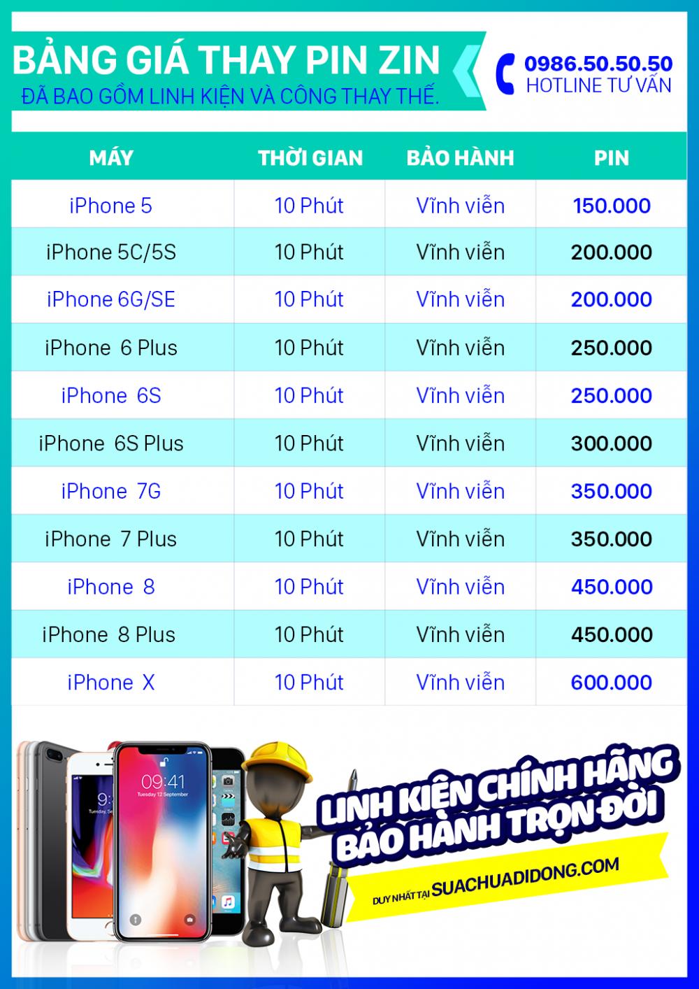 Thay pin zin iphone - chính hãng apple - 1