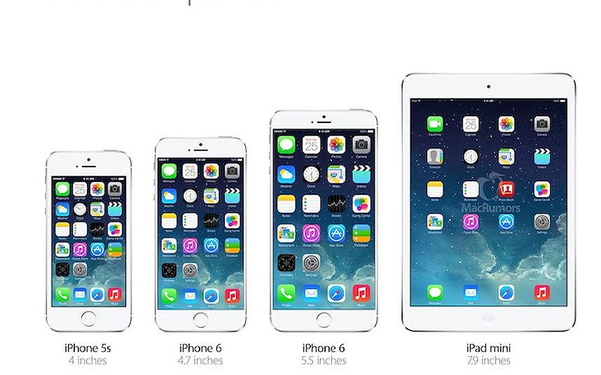 Cách kiểm tra iPhone xem bản Lock hay là bản World