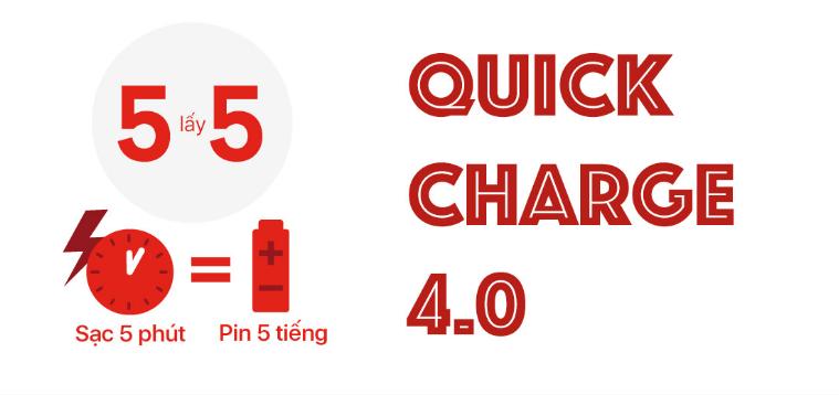 Quick Charge công nghệ sạc điện thoại nhanh nhất thế giới hiện nay?